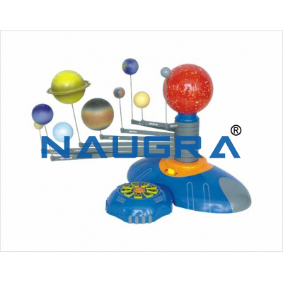 Solar System for Earth Science Lab