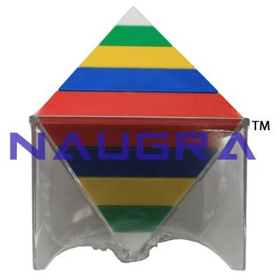 Geometric pyramid for Maths Lab