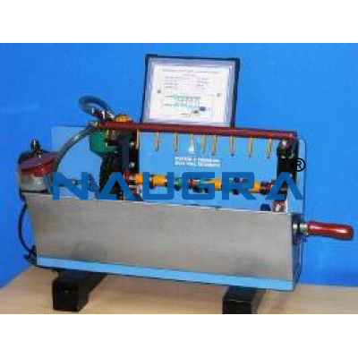 Lubrication System of an  Automobile Engineering Model and Training System for engineering schools