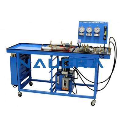Hydraulic system model
