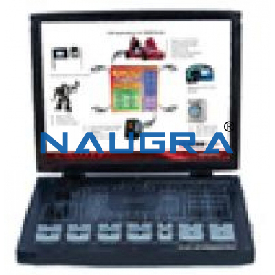 Digital Signal Processor Trainer