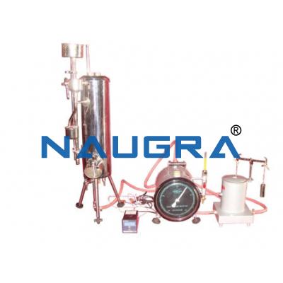 Junker s Gas Calorimeter