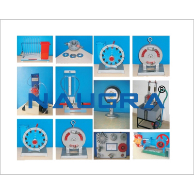 Fluid Mechines and Hydraulic Machines Models