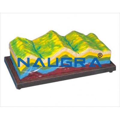 Model of Fold structure and its geomorphic evolution for Earth Science Lab