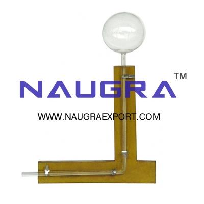 Jolly Air Bulb for Physics Lab