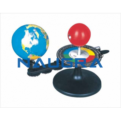 Instrument of earth movement (manually) for Earth Science Lab