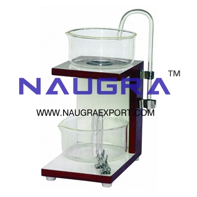Head of Water unit for Physics Lab