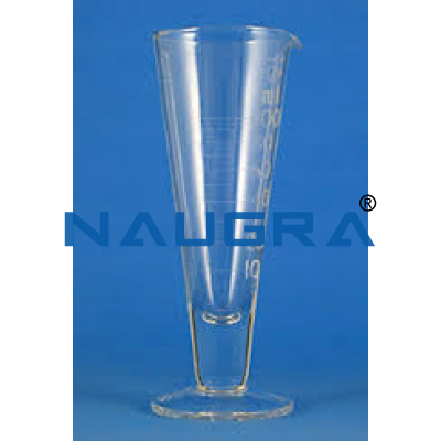 Conical Measure for Science Lab