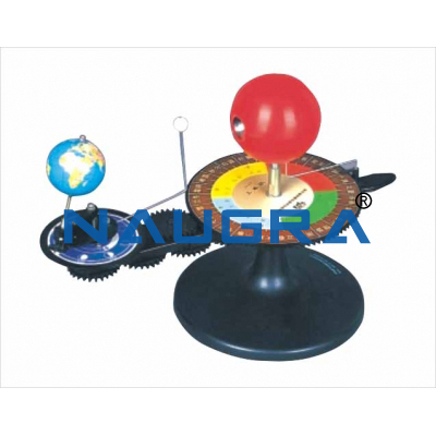 Three global model Manually for Earth Science Lab