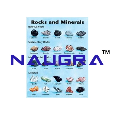 Rocks and Minerals Chart for Earth Science Lab